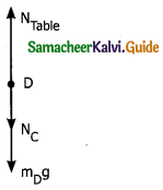 Samacheer Kalvi 11th Physics Guide Chapter 3 Laws of Motion 38
