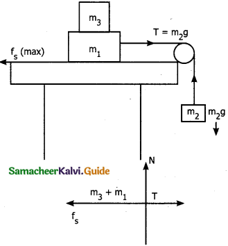 Samacheer Kalvi 11th Physics Guide Chapter 3 Laws of Motion 41