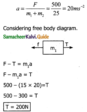 Samacheer Kalvi 11th Physics Guide Chapter 3 Laws of Motion 49