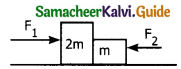 Samacheer Kalvi 11th Physics Guide Chapter 3 Laws of Motion 5