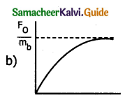Samacheer Kalvi 11th Physics Guide Chapter 3 Laws of Motion 52