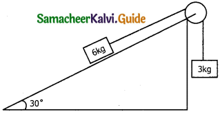 Samacheer Kalvi 11th Physics Guide Chapter 3 Laws of Motion 55