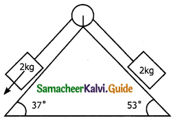 Samacheer Kalvi 11th Physics Guide Chapter 3 Laws of Motion 56