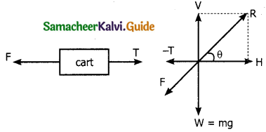 Samacheer Kalvi 11th Physics Guide Chapter 3 Laws of Motion 70