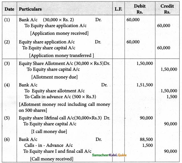 Samacheer Kalvi 12th Accountancy Guide Chapter 7 Company Accounts 14