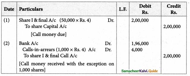Samacheer Kalvi 12th Accountancy Guide Chapter 7 Company Accounts 15