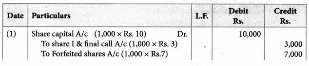 Samacheer Kalvi 12th Accountancy Guide Chapter 7 Company Accounts 16