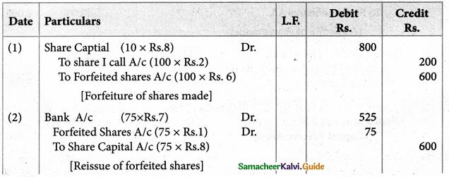Samacheer Kalvi 12th Accountancy Guide Chapter 7 Company Accounts 22