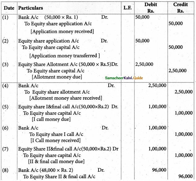 Samacheer Kalvi 12th Accountancy Guide Chapter 7 Company Accounts 24