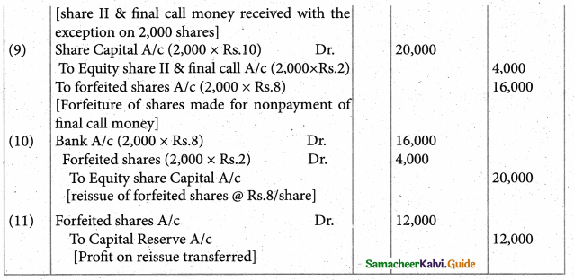 Samacheer Kalvi 12th Accountancy Guide Chapter 7 Company Accounts 25