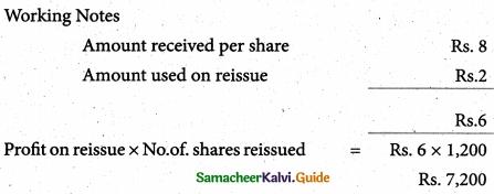 Samacheer Kalvi 12th Accountancy Guide Chapter 7 Company Accounts 29