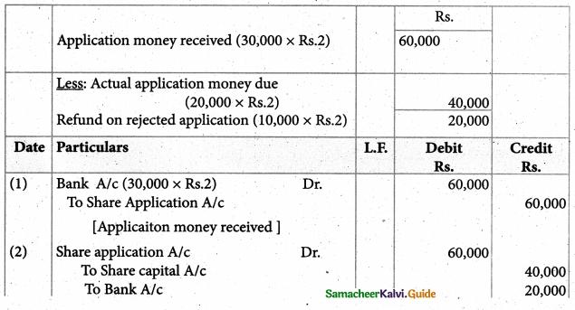 Samacheer Kalvi 12th Accountancy Guide Chapter 7 Company Accounts 30