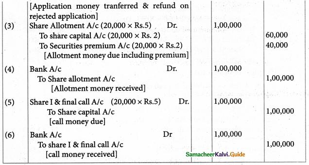 Samacheer Kalvi 12th Accountancy Guide Chapter 7 Company Accounts 31