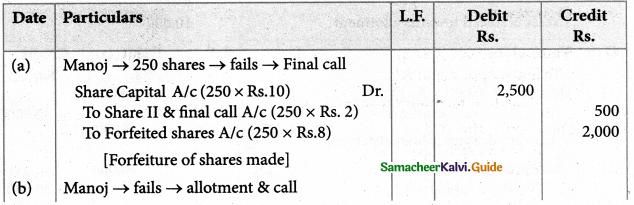 Samacheer Kalvi 12th Accountancy Guide Chapter 7 Company Accounts 32
