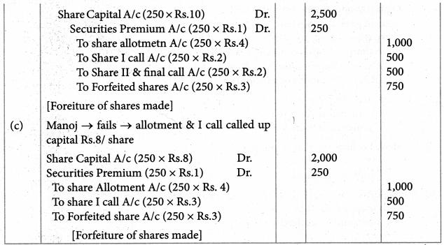 Samacheer Kalvi 12th Accountancy Guide Chapter 7 Company Accounts 33