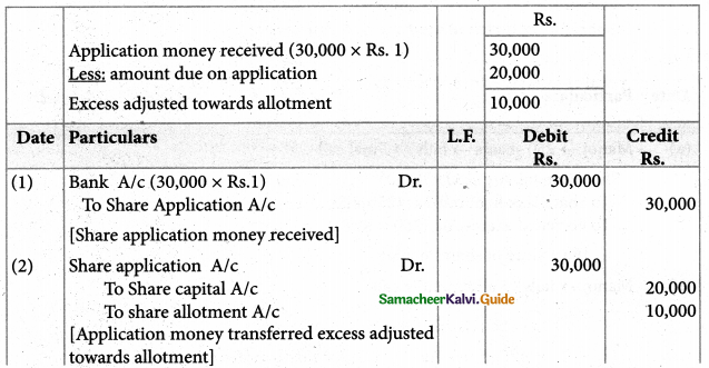 Samacheer Kalvi 12th Accountancy Guide Chapter 7 Company Accounts 34