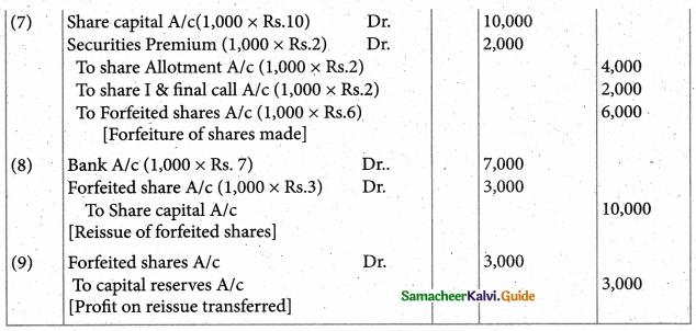 Samacheer Kalvi 12th Accountancy Guide Chapter 7 Company Accounts 38