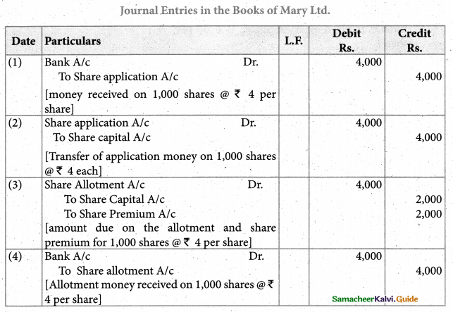 Samacheer Kalvi 12th Accountancy Guide Chapter 7 Company Accounts 49