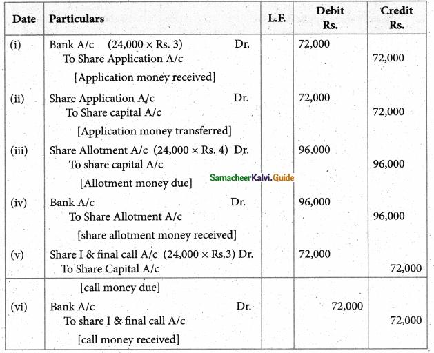 Samacheer Kalvi 12th Accountancy Guide Chapter 7 Company Accounts 5