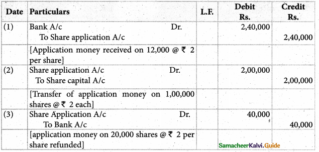 Samacheer Kalvi 12th Accountancy Guide Chapter 7 Company Accounts 51