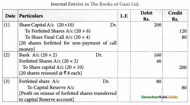 Samacheer Kalvi 12th Accountancy Guide Chapter 7 Company Accounts 57