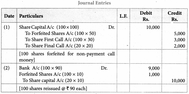 Samacheer Kalvi 12th Accountancy Guide Chapter 7 Company Accounts 58
