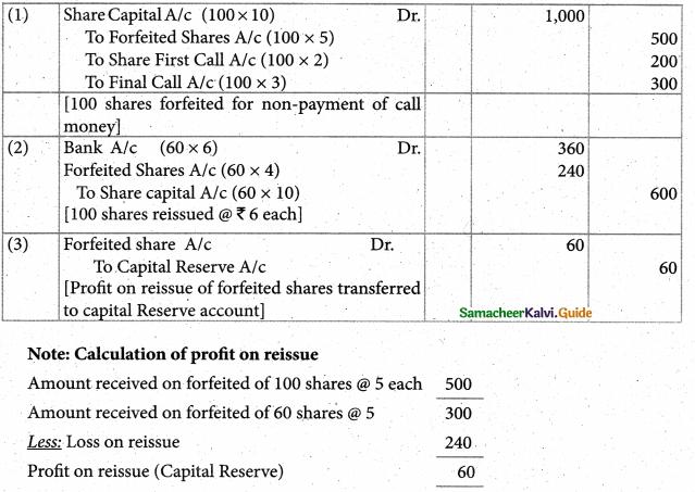 Samacheer Kalvi 12th Accountancy Guide Chapter 7 Company Accounts 62