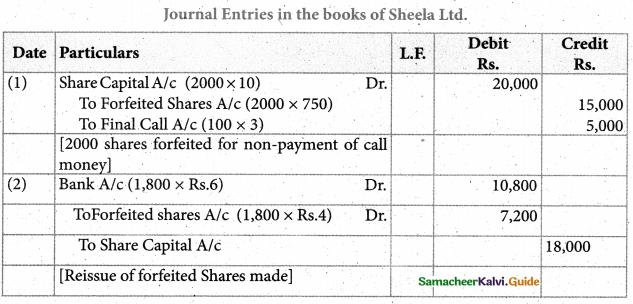 Samacheer Kalvi 12th Accountancy Guide Chapter 7 Company Accounts 63