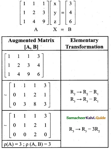 Samacheer Kalvi 12th Business Maths Guide Chapter 1 Applications of Matrices and Determinants Ex 1.1 10