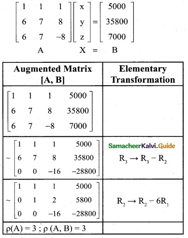 Samacheer Kalvi 12th Business Maths Guide Chapter 1 Applications of Matrices and Determinants Ex 1.1 14