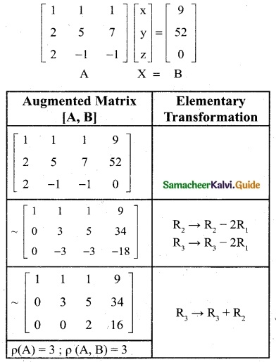 Samacheer Kalvi 12th Business Maths Guide Chapter 1 Applications of Matrices and Determinants Ex 1.1 6