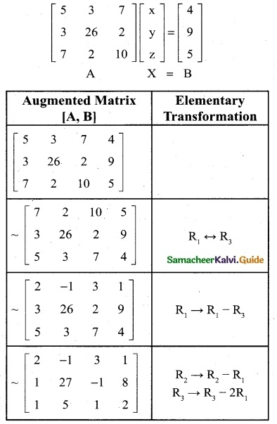 Samacheer Kalvi 12th Business Maths Guide Chapter 1 Applications of Matrices and Determinants Ex 1.1 7