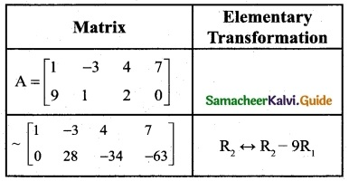 Samacheer Kalvi 12th Business Maths Guide Chapter 1 Applications of Matrices and Determinants Miscellaneous Problems 1