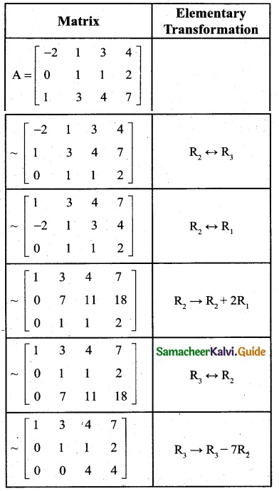 Samacheer Kalvi 12th Business Maths Guide Chapter 1 Applications of Matrices and Determinants Miscellaneous Problems 2