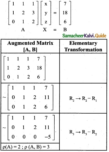 Samacheer Kalvi 12th Business Maths Guide Chapter 1 Applications of Matrices and Determinants Miscellaneous Problems 5