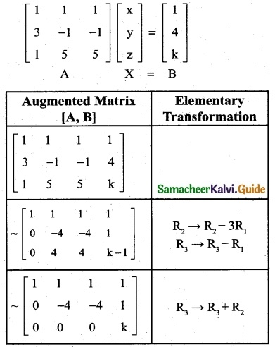 Samacheer Kalvi 12th Business Maths Guide Chapter 1 Applications of Matrices and Determinants Miscellaneous Problems 7