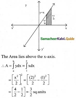 Samacheer Kalvi 12th Business Maths Guide Chapter 3 Integral Calculus II Ex 3.1 4