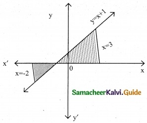Samacheer Kalvi 12th Business Maths Guide Chapter 3 Integral Calculus II Ex 3.1 5