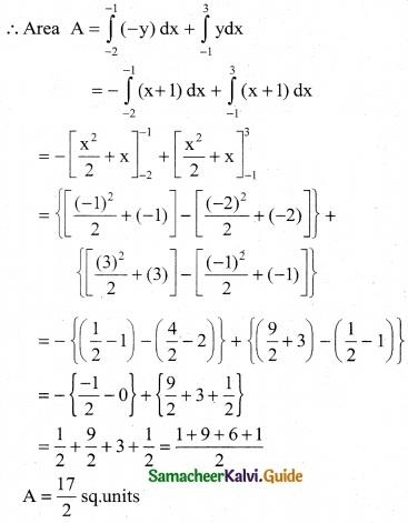 Samacheer Kalvi 12th Business Maths Guide Chapter 3 Integral Calculus II Ex 3.1 6