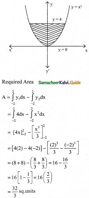 Samacheer Kalvi 12th Business Maths Guide Chapter 3 Integral Calculus II Ex 3.1 9