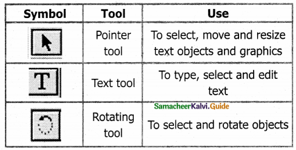 Samacheer Kalvi 12th Computer Applications Guide Chapter 2 An Introduction to Adobe Pagemaker 1