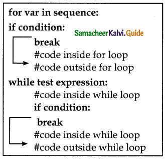 Samacheer Kalvi 12th Computer Science Guide Chapter 6 Control Structures 6