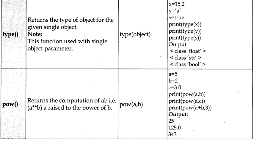 Samacheer Kalvi 12th Computer Science Guide Chapter 7 Python Functions 2