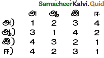 Samacheer Kalvi 12th History Guide Chapter 9 ஓர் புதிய சமூக - பொருளாதார ஒழுங்கமைவை எதிர் நோக்குதல் 1