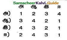Samacheer Kalvi 12th History Guide Chapter 9 ஓர் புதிய சமூக - பொருளாதார ஒழுங்கமைவை எதிர் நோக்குதல் 2