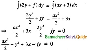 Samacheer Kalvi 12th Maths Guide Chapter 10 Ordinary Differential Equations Ex 10.9 14
