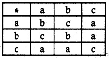 Samacheer Kalvi 12th Maths Guide Chapter 12 Discrete Mathematics Ex 12.1 4