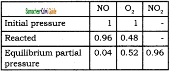 Samacheer Kalvi 11th Chemistry Guide Chapter 8 Physical and Chemical Equilibrium 11