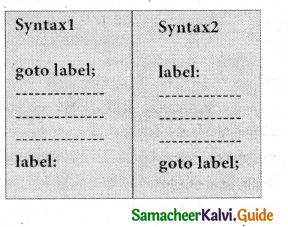 Samacheer Kalvi 11th Computer Science Guide Chapter 10 Flow of Control 14