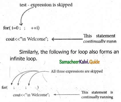 Samacheer Kalvi 11th Computer Science Guide Chapter 10 Flow of Control 26